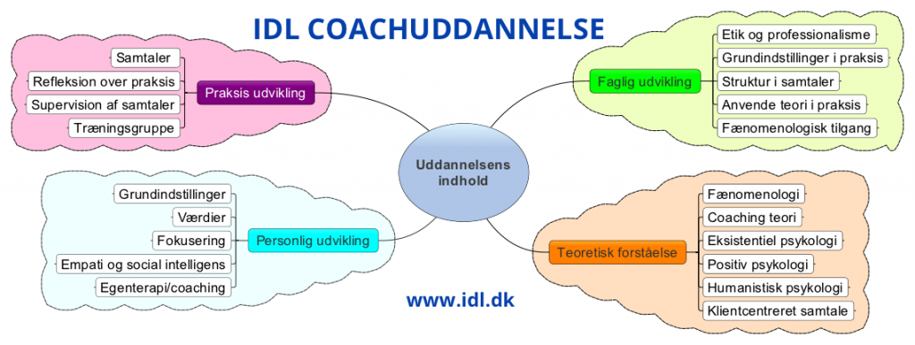 grund-coach-uddannelse-fb