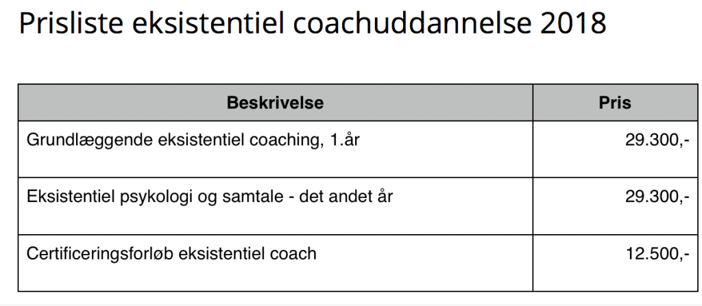 prisliste coachuddannelse